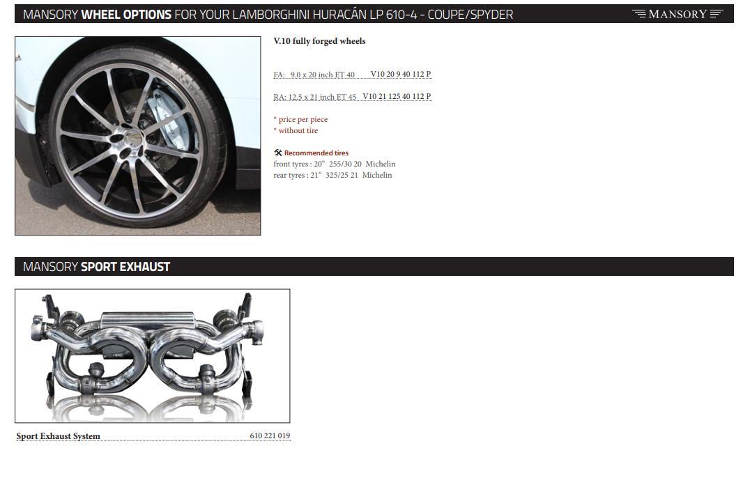 Lamborghini Huracan Mansory джанти
